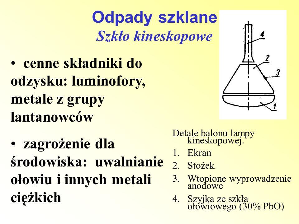 Odpady szklane Szkło kineskopowe cenne składniki do odzysku: luminofory, metale z grupy lantanowców zagrożenie dla środowiska: uwalnianie ołowiu i inn