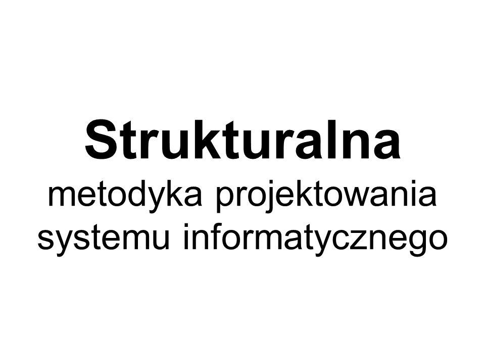 Strukturalna metodyka projektowania systemu informatycznego