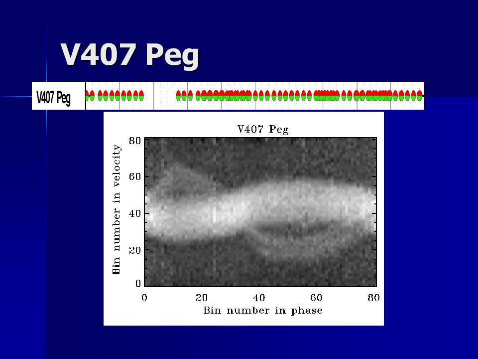 V407 Peg