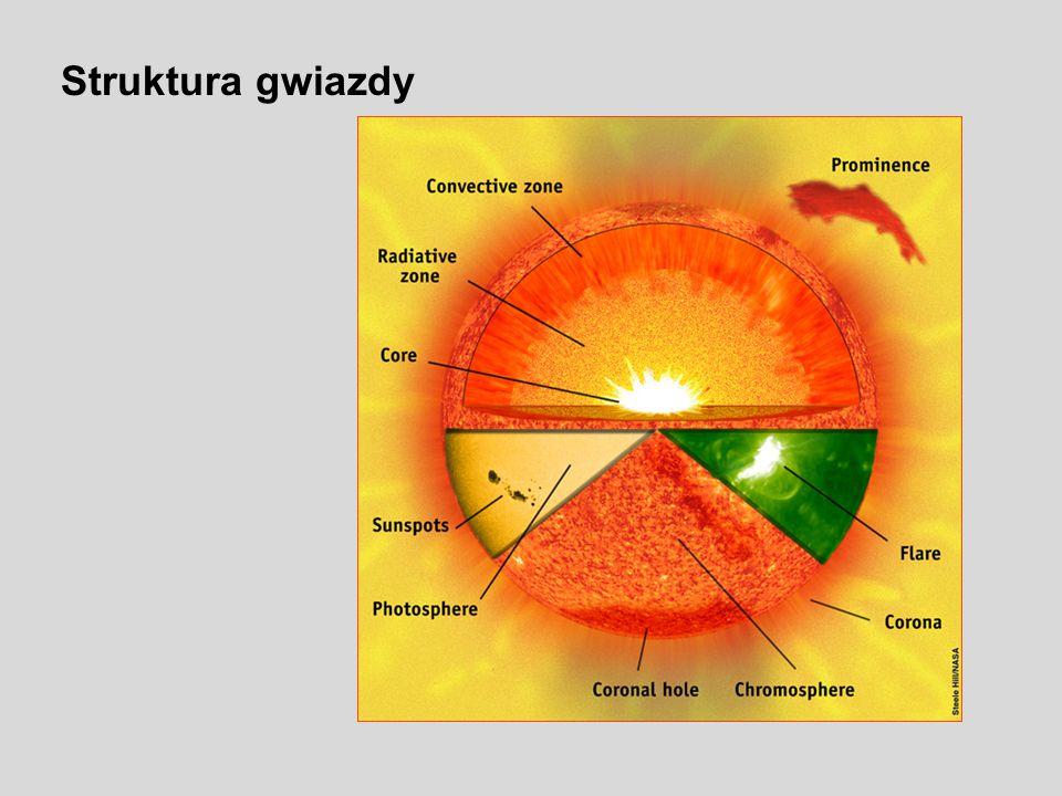 Struktura gwiazdy