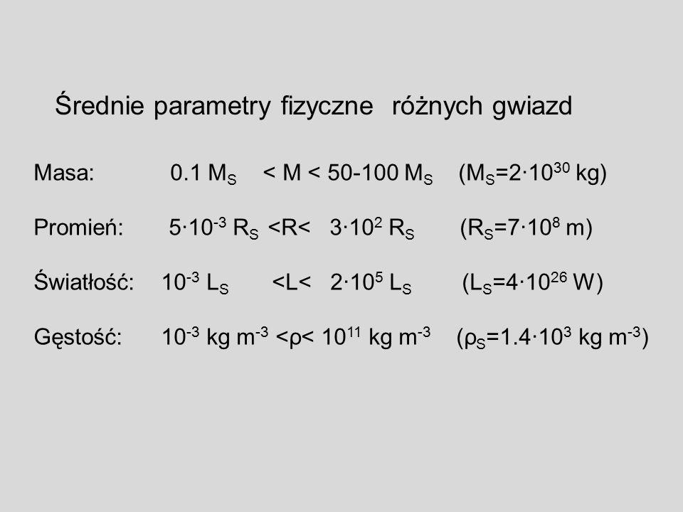 Średnie parametry fizyczne różnych gwiazd Masa: 0.1 M S < M < 50-100 M S (M S =2·10 30 kg) Promień: 5·10 -3 R S <R< 3·10 2 R S (R S =7·10 8 m) Światło