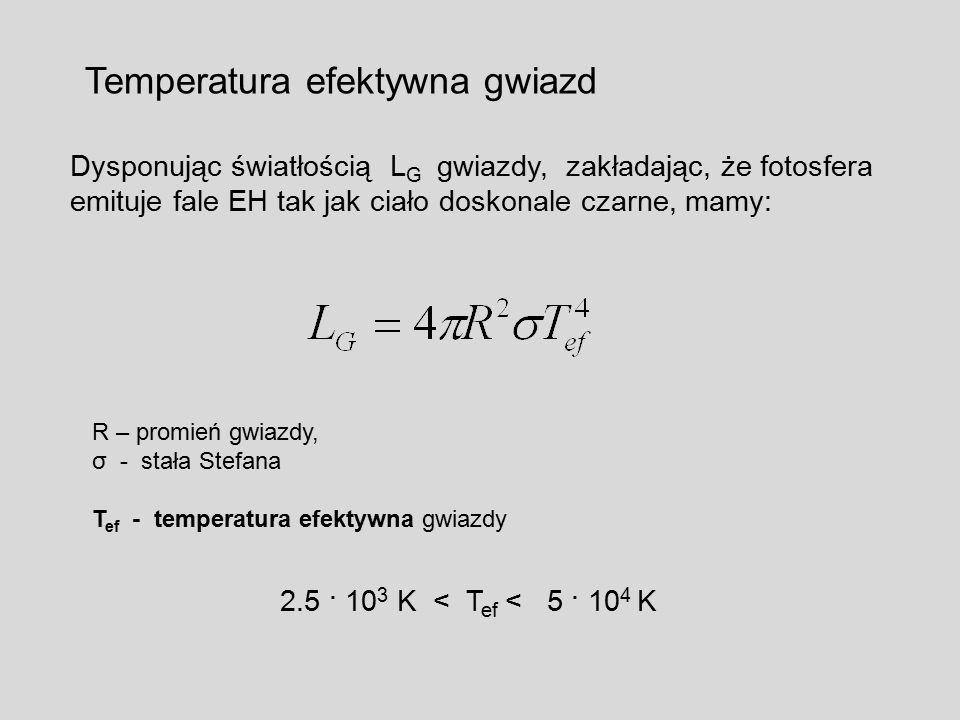 Temperatura efektywna gwiazd Dysponując światłością L G gwiazdy, zakładając, że fotosfera emituje fale EH tak jak ciało doskonale czarne, mamy: R – pr