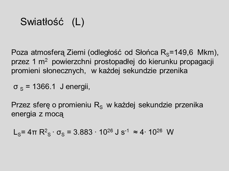 Swiatłość (L) Poza atmosferą Ziemi (odległość od Słońca R S =149,6 Mkm), przez 1 m 2 powierzchni prostopadłej do kierunku propagacji promieni słoneczn