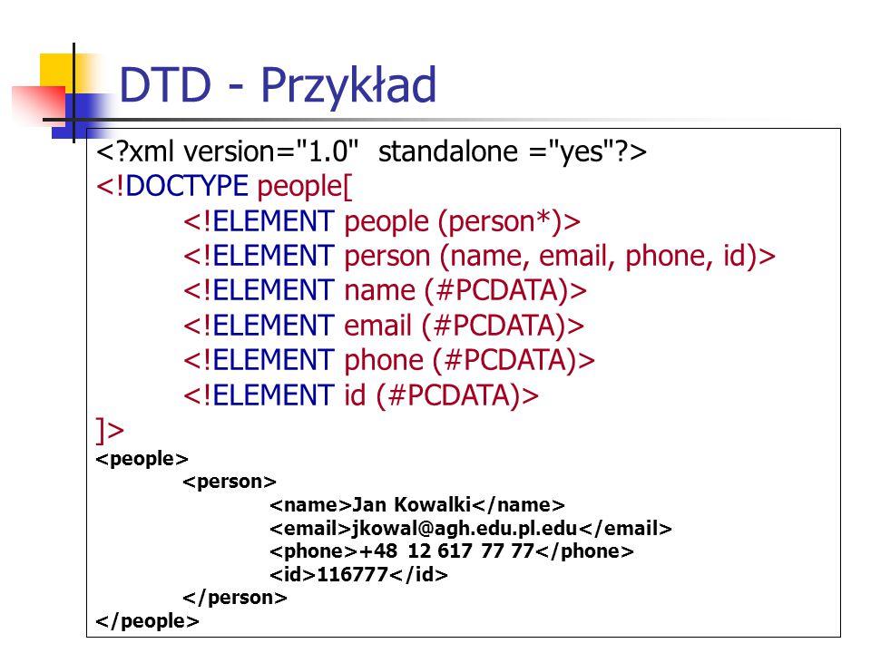 DTD - Przykład <!DOCTYPE people[ ]> Jan Kowalki jkowal@agh.edu.pl.edu +48 12 617 77 77 116777