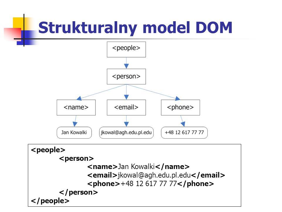Strukturalny model DOM Jan Kowalki jkowal@agh.edu.pl.edu +48 12 617 77 77