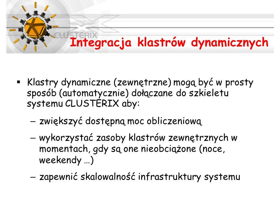 Integracja klastrów dynamicznych  Klastry dynamiczne (zewnętrzne) mogą być w prosty sposób (automatycznie) dołączane do szkieletu systemu CLUSTERIX aby: –zwiększyć dostępną moc obliczeniową –wykorzystać zasoby klastrów zewnętrznych w momentach, gdy są one nieobciążone (noce, weekendy …) –zapewnić skalowalność infrastruktury systemu