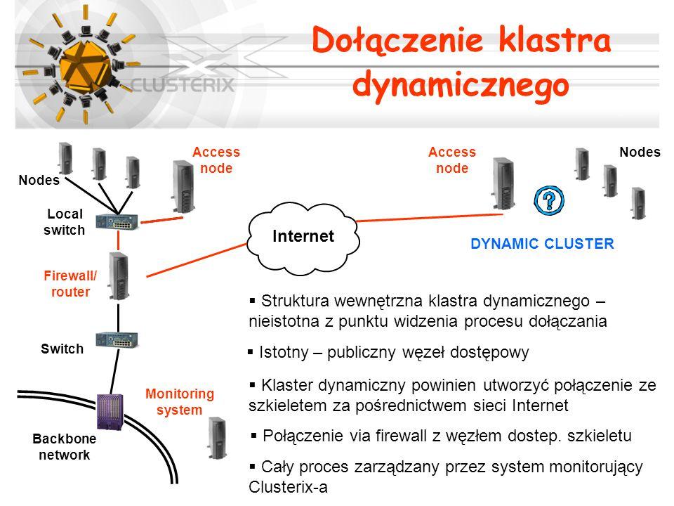 Dołączenie klastra dynamicznego Nodes Firewall/ router Access node Backbone network Switch Local switch Internet  Klaster dynamiczny powinien utworzyć połączenie ze szkieletem za pośrednictwem sieci Internet Monitoring system  Cały proces zarządzany przez system monitorujący Clusterix-a  Struktura wewnętrzna klastra dynamicznego – nieistotna z punktu widzenia procesu dołączania Nodes DYNAMIC CLUSTER Access node  Istotny – publiczny węzeł dostępowy  Połączenie via firewall z węzłem dostep.