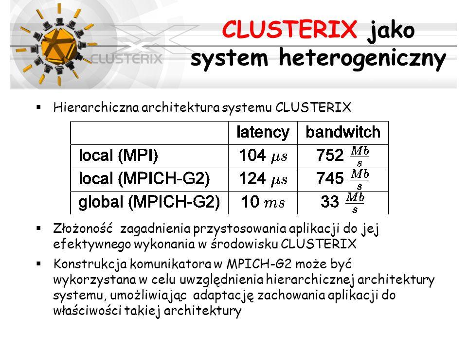 CLUSTERIX jako system heterogeniczny  Hierarchiczna architektura systemu CLUSTERIX  Złożoność zagadnienia przystosowania aplikacji do jej efektywnego wykonania w środowisku CLUSTERIX  Konstrukcja komunikatora w MPICH-G2 może być wykorzystana w celu uwzględnienia hierarchicznej architektury systemu, umożliwiając adaptację zachowania aplikacji do właściwości takiej architektury