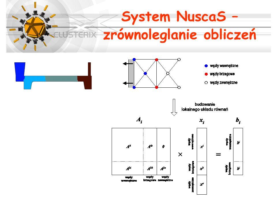 System NuscaS – zrównoleglanie obliczeń