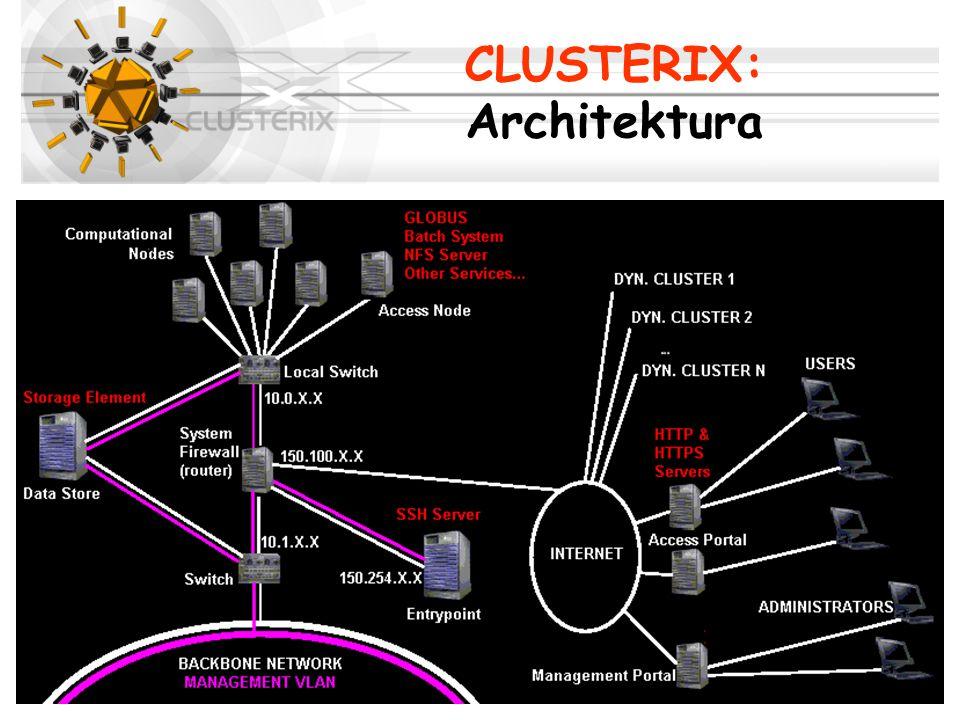 Instalacja pilotowa (1)  12 klastrów lokalnych stanowi szkielet systemu  Klastry lokalne budowane w oparciu o 64-bitowe procesory Intel Itanium2 1,4 GHz wyposażone w pamięci podręczne o wielkości 3 MB  2 lub 4 GB pamięci operacyjnej RAM na procesor  Komunikacja wewnątrz klastrów lokalnych oparta o Gigabit Ethernet i InfiniBand (lub Myrinet)  Komunikacja pomiędzy klastrami lokalnymi odbywa się za pomocą dedykowanych kanałów 1 Gb/s udostępnianych przez sieć PIONIER