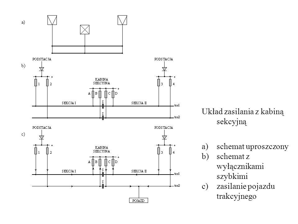 Układ zasilania z kabiną sekcyjną a)schemat uproszczony b)schemat z wyłącznikami szybkimi c)zasilanie pojazdu trakcyjnego