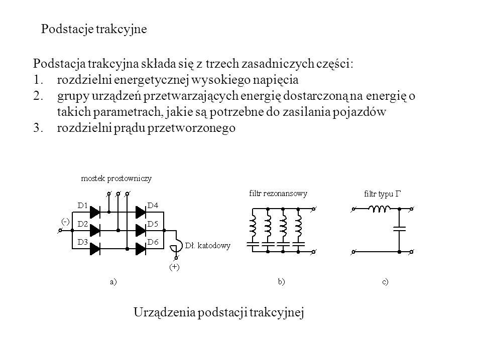 Podstacje trakcyjne Podstacja trakcyjna składa się z trzech zasadniczych części: 1.rozdzielni energetycznej wysokiego napięcia 2.grupy urządzeń przetw