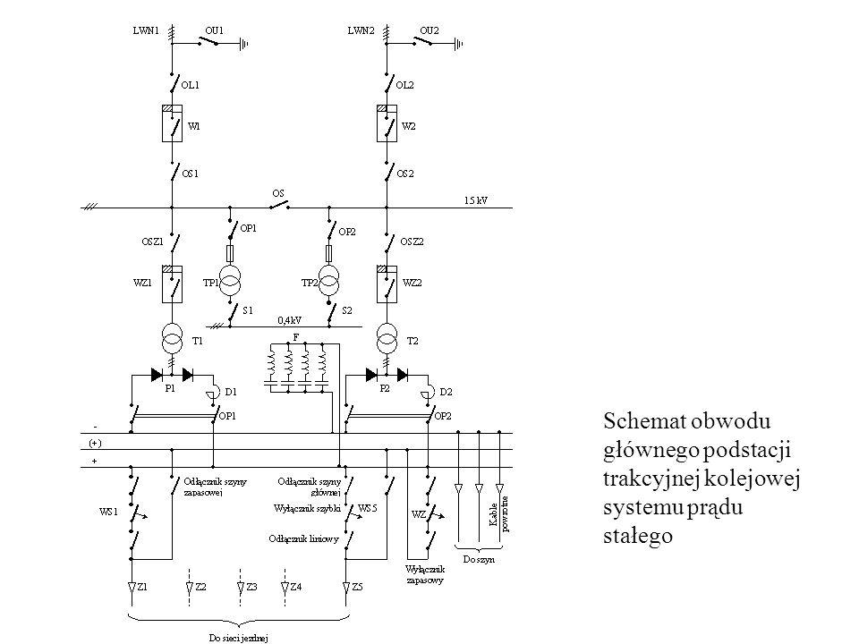 Schemat obwodu głównego podstacji trakcyjnej kolejowej systemu prądu stałego