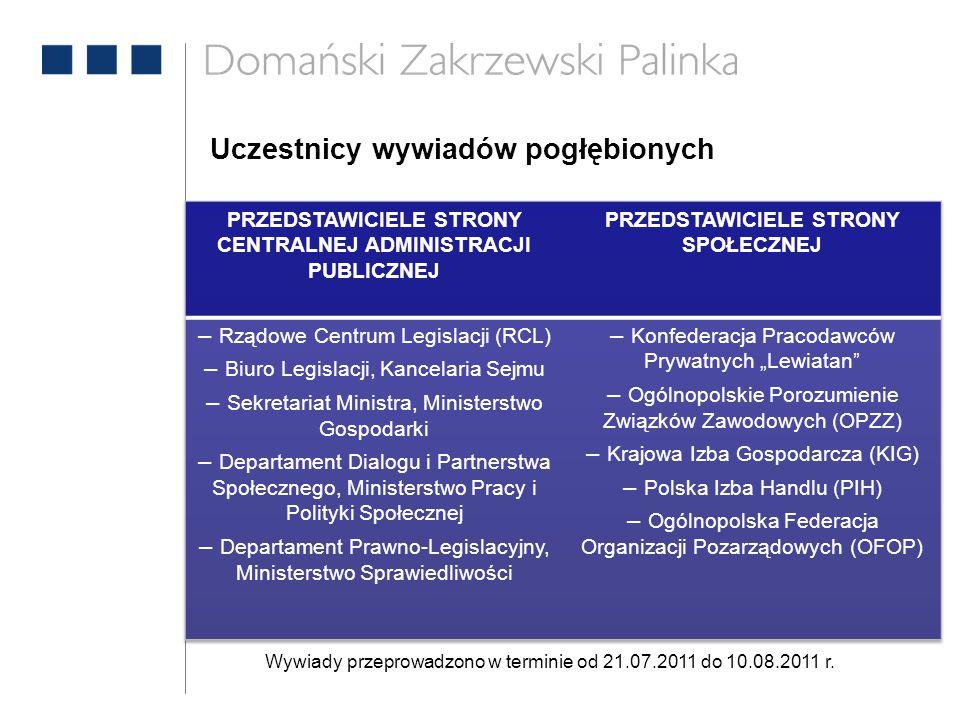 Uczestnicy wywiadów pogłębionych Wywiady przeprowadzono w terminie od 21.07.2011 do 10.08.2011 r.
