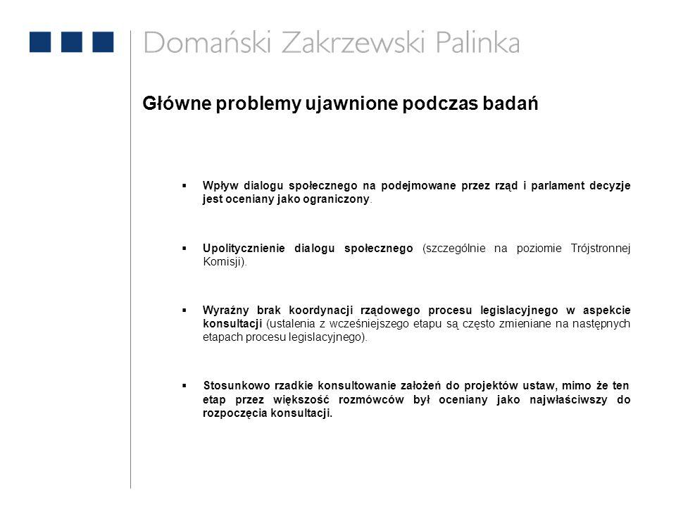 Główne problemy ujawnione podczas badań  Wpływ dialogu społecznego na podejmowane przez rząd i parlament decyzje jest oceniany jako ograniczony.