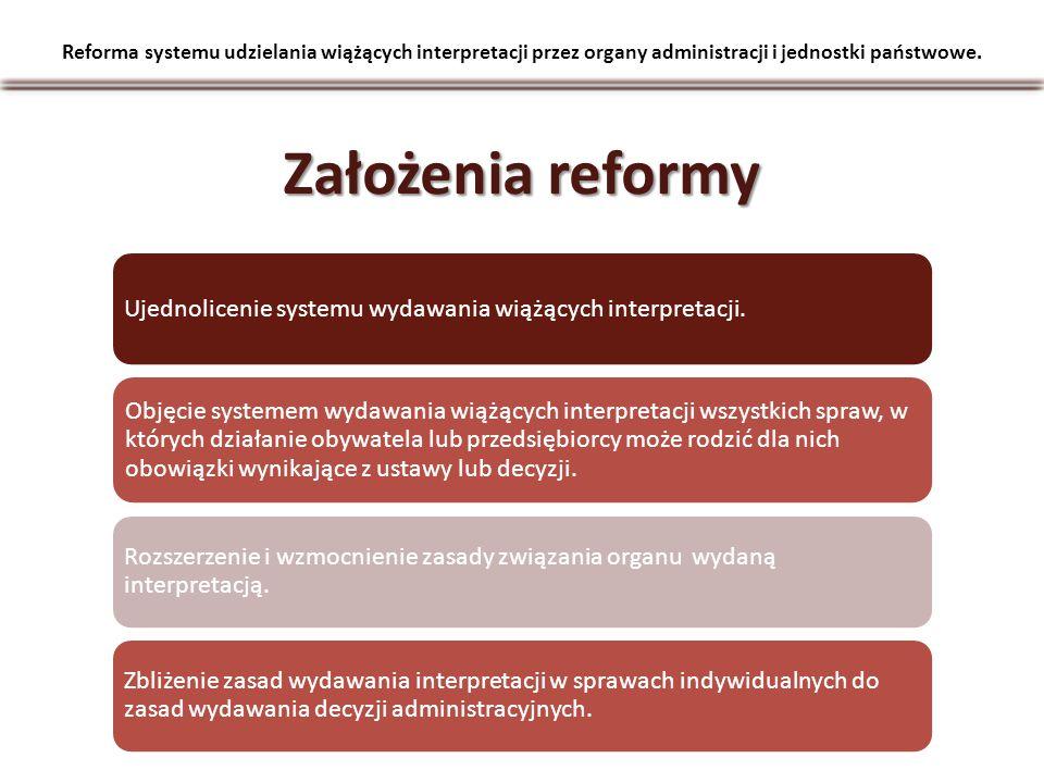 Reforma systemu udzielania wiążących interpretacji przez organy administracji i jednostki państwowe. Założenia reformy Ujednolicenie systemu wydawania