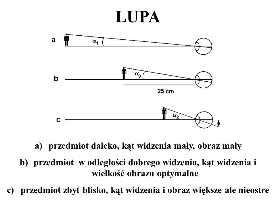 LUPA a)przedmiot daleko, kąt widzenia mały, obraz mały b)przedmiot w odległości dobrego widzenia, kąt widzenia i wielkość obrazu optymalne c)przedmiot
