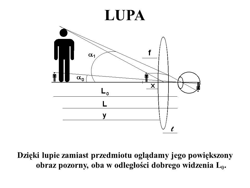 LUPA Dzięki lupie zamiast przedmiotu oglądamy jego powiększony obraz pozorny, oba w odległości dobrego widzenia L 0.