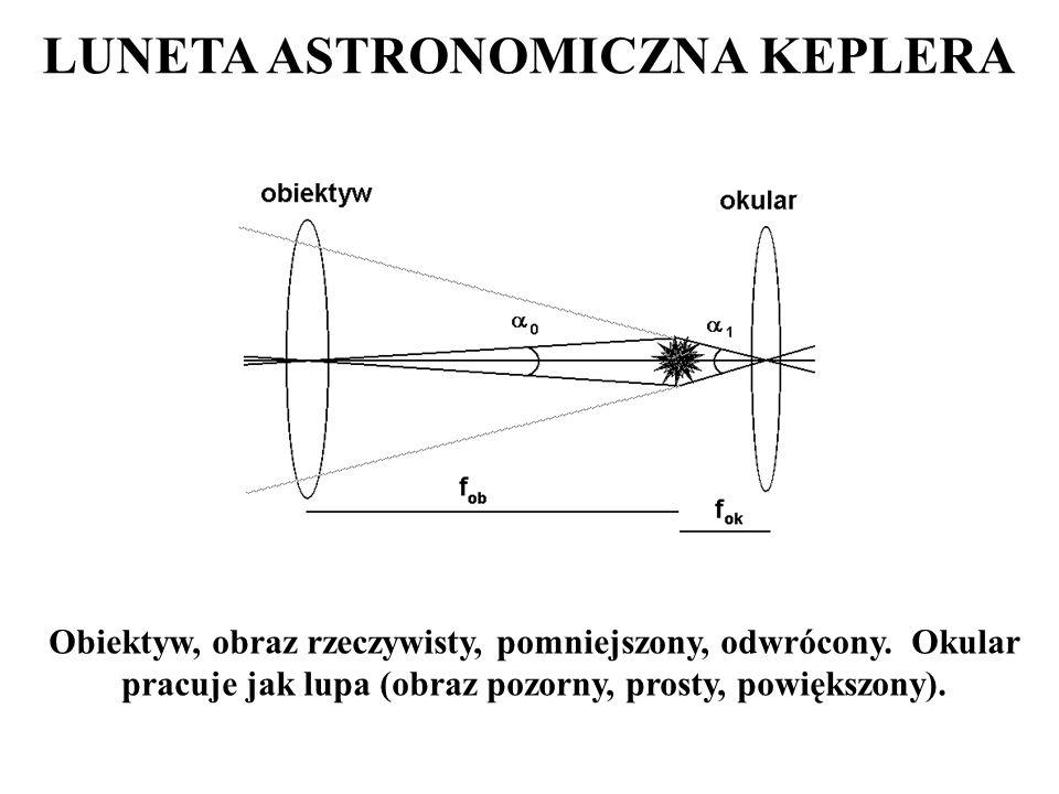 LUNETA ASTRONOMICZNA KEPLERA Obiektyw, obraz rzeczywisty, pomniejszony, odwrócony. Okular pracuje jak lupa (obraz pozorny, prosty, powiększony).