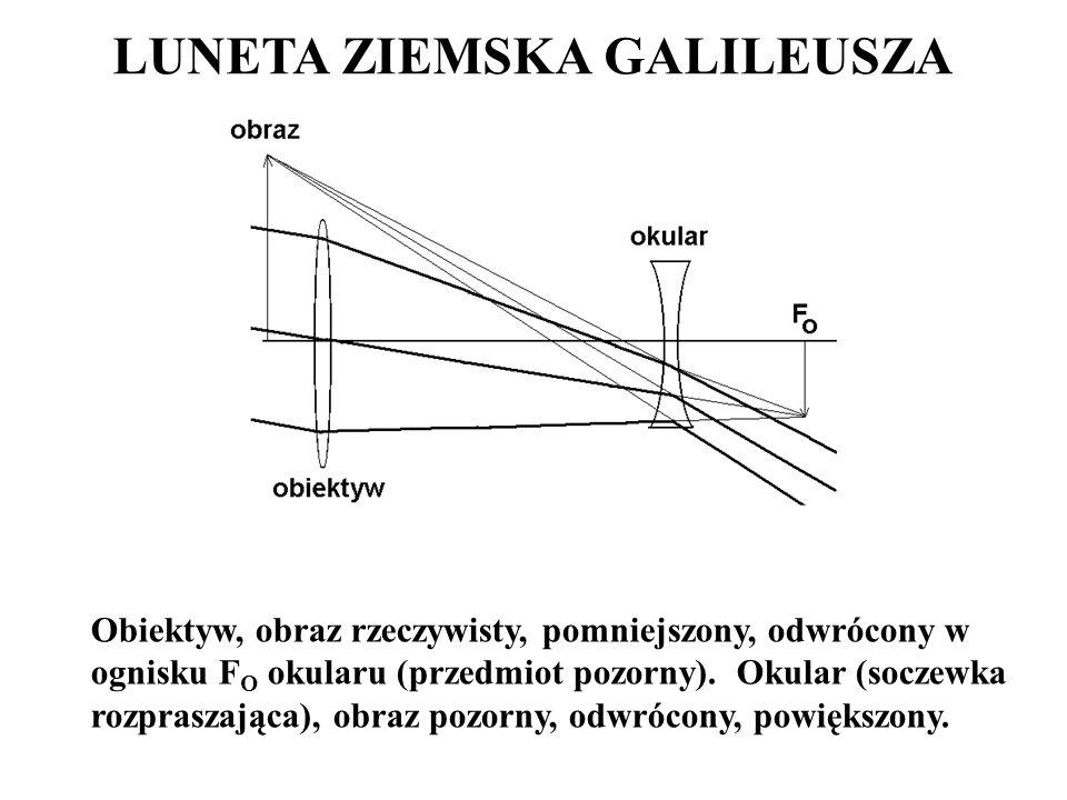 LUNETA ZIEMSKA GALILEUSZA Obiektyw, obraz rzeczywisty, pomniejszony, odwrócony w ognisku F O okularu (przedmiot pozorny). Okular (soczewka rozpraszają
