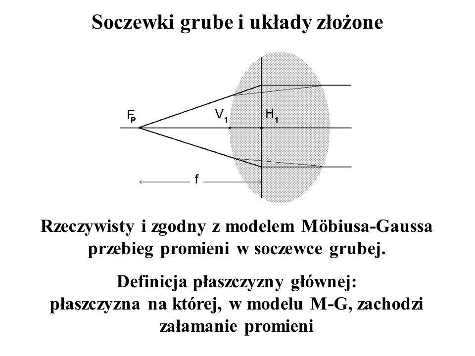 Soczewki grube i układy złożone Rzeczywisty i zgodny z modelem Möbiusa-Gaussa przebieg promieni w soczewce grubej. Definicja płaszczyzny głównej: płas