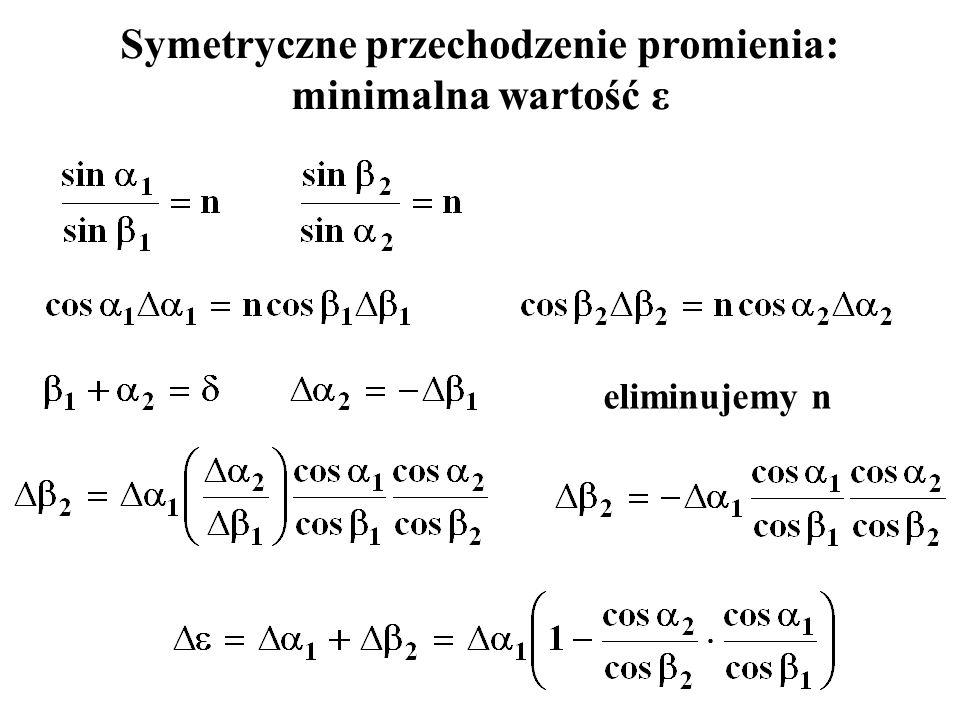 Symetryczne przechodzenie promienia: minimalna wartość ε eliminujemy n