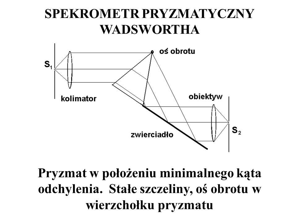 SPEKROMETR PRYZMATYCZNY WADSWORTHA Pryzmat w położeniu minimalnego kąta odchylenia. Stałe szczeliny, oś obrotu w wierzchołku pryzmatu