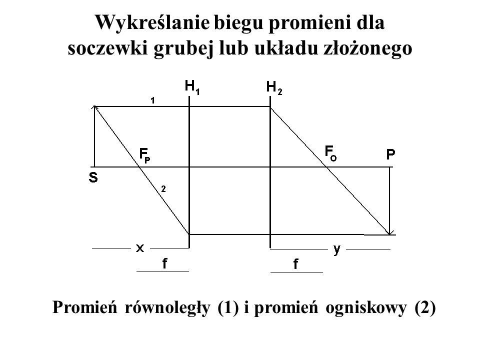 Wykreślanie biegu promieni dla soczewki grubej lub układu złożonego Promień równoległy (1) i promień ogniskowy (2)