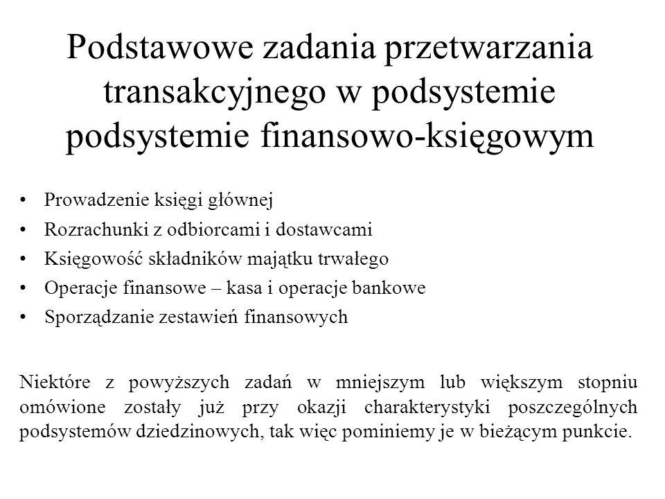 Prowadzenie księgi głównej Rozrachunki z odbiorcami i dostawcami Księgowość składników majątku trwałego Operacje finansowe – kasa i operacje bankowe S