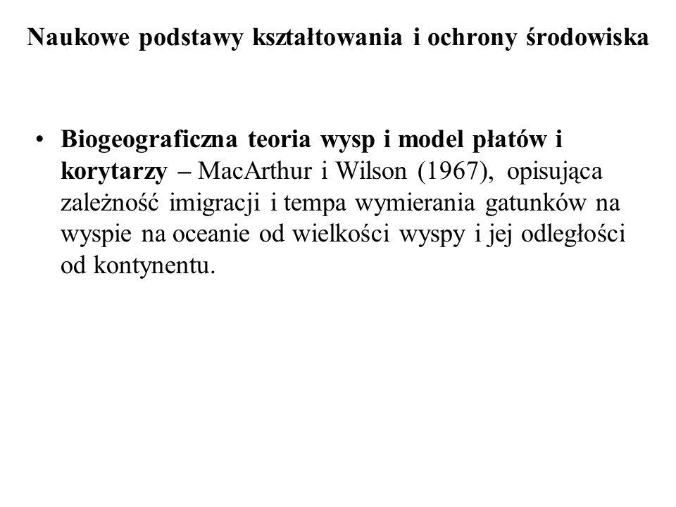 Naukowe podstawy kształtowania i ochrony środowiska Biogeograficzna teoria wysp i model płatów i korytarzy – MacArthur i Wilson (1967), opisująca zale