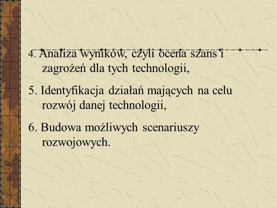 4. Analiza wyników, czyli ocena szans i zagrożeń dla tych technologii, 5. Identyfikacja działań mających na celu rozwój danej technologii, 6. Budowa m