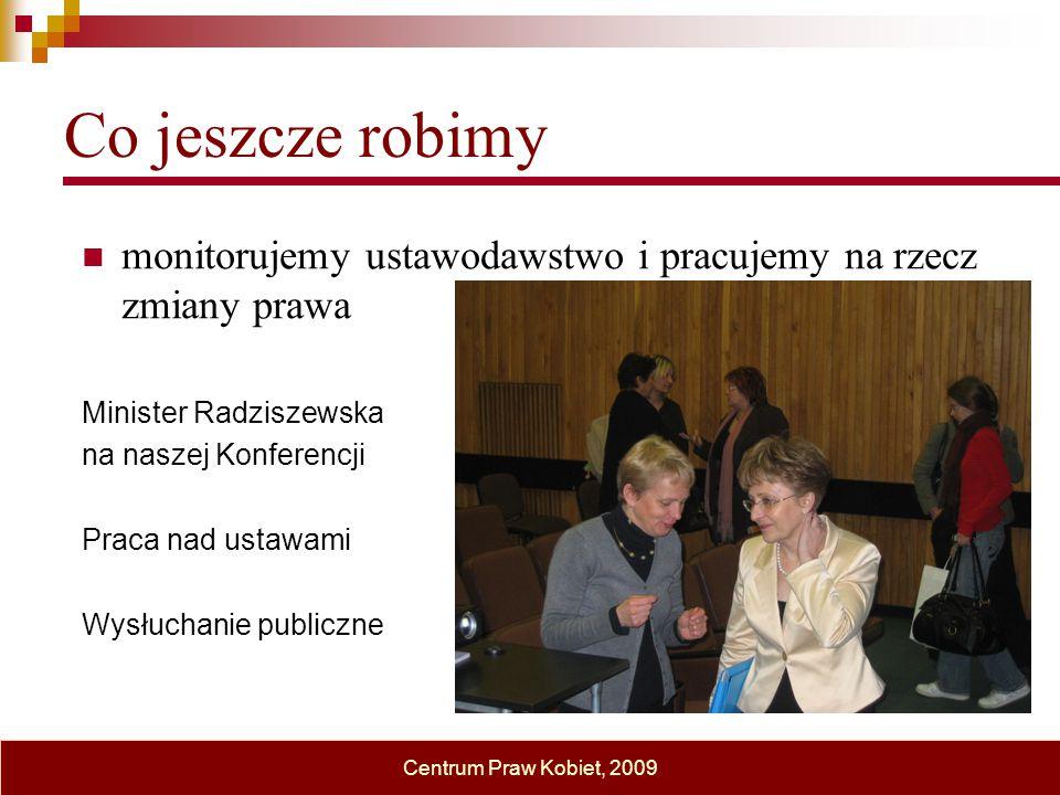 Co jeszcze robimy monitorujemy ustawodawstwo i pracujemy na rzecz zmiany prawa Minister Radziszewska na naszej Konferencji Praca nad ustawami Wysłucha