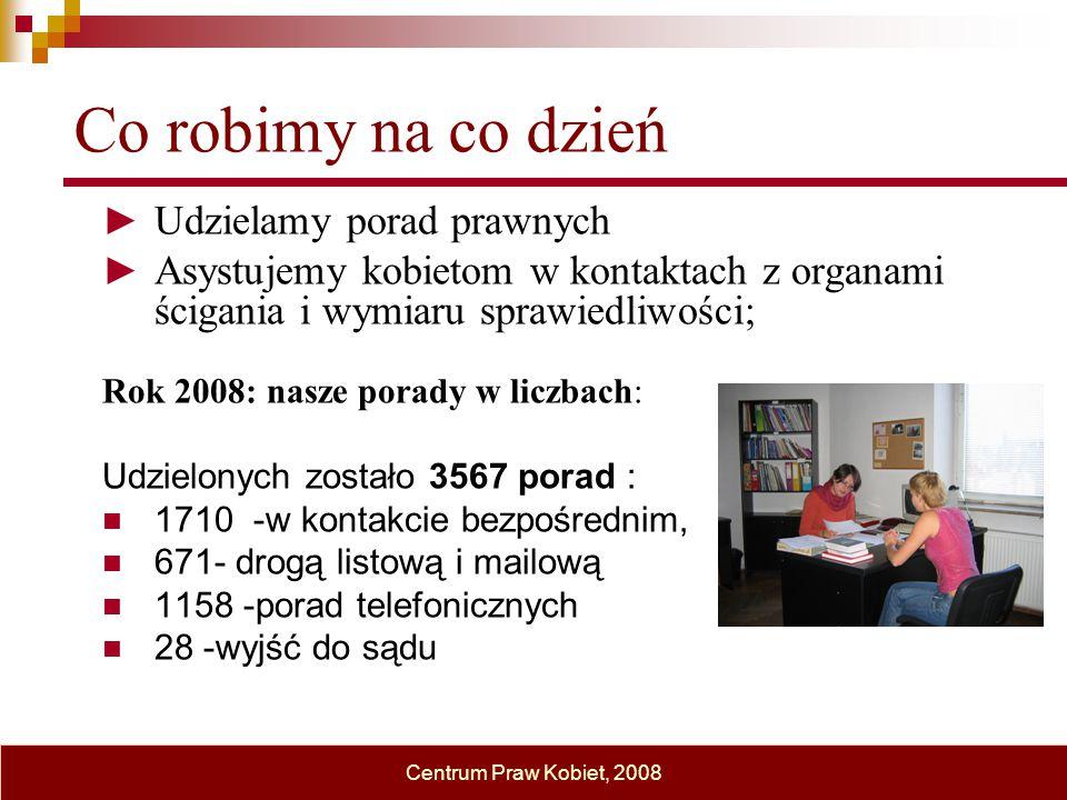 Co robimy na co dzień ► Udzielamy porad prawnych ► Asystujemy kobietom w kontaktach z organami ścigania i wymiaru sprawiedliwości; Rok 2008: nasze por