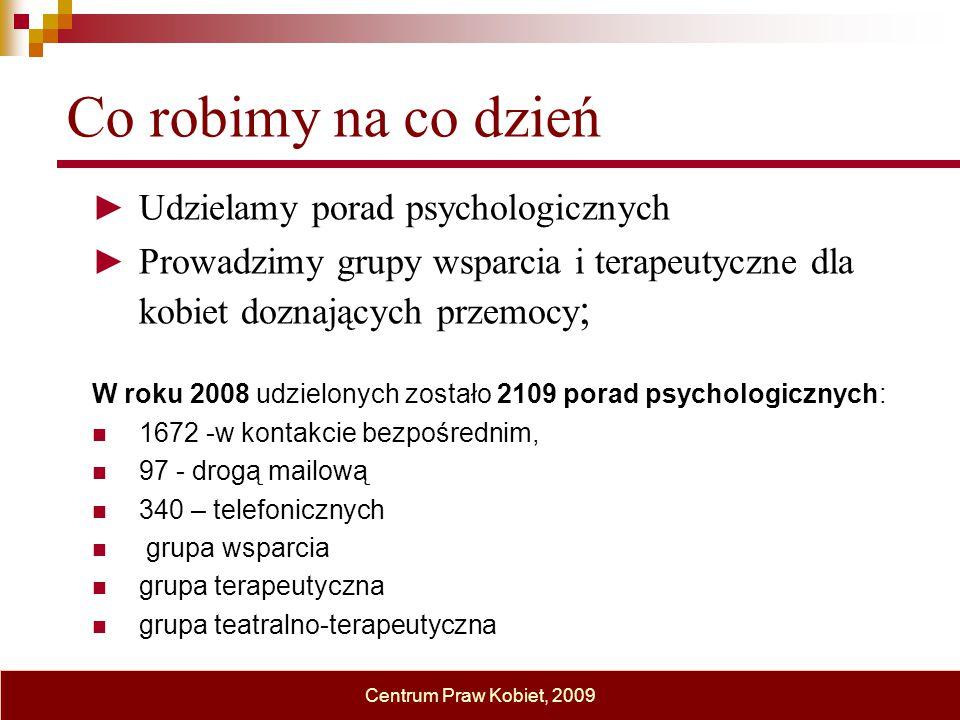 Co robimy na co dzień ► Udzielamy porad psychologicznych ► Prowadzimy grupy wsparcia i terapeutyczne dla kobiet doznających przemocy ; W roku 2008 udz