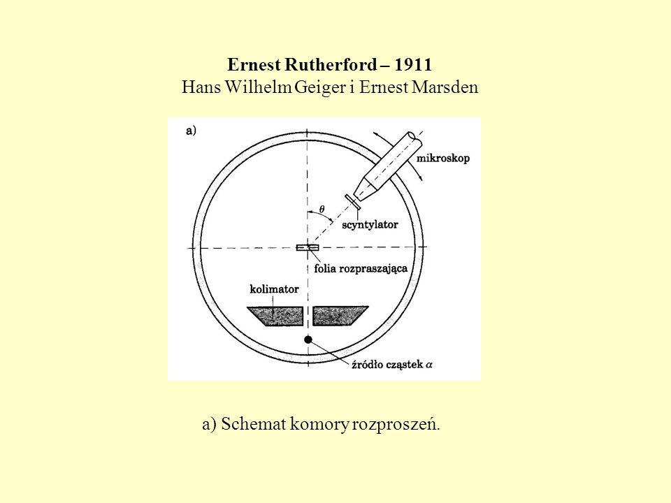 Ernest Rutherford – 1911 Hans Wilhelm Geiger i Ernest Marsden a) Schemat komory rozproszeń.