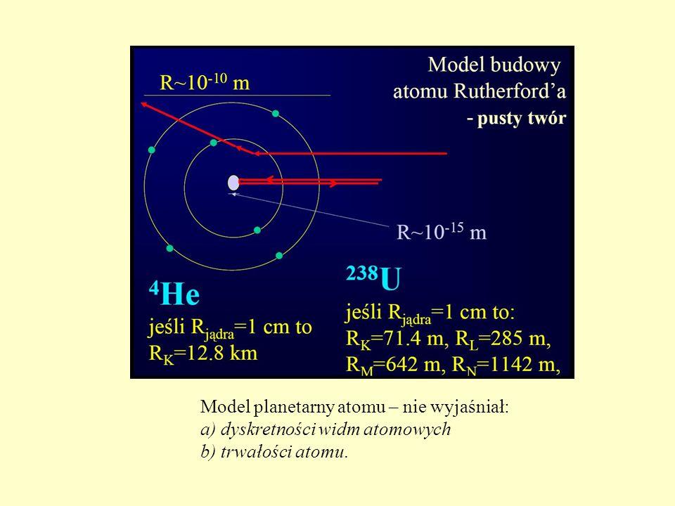 Model planetarny atomu – nie wyjaśniał: a) dyskretności widm atomowych b) trwałości atomu.