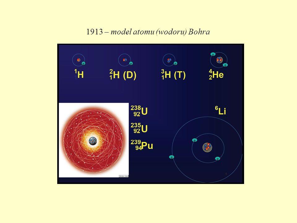 1913 – model atomu (wodoru) Bohra