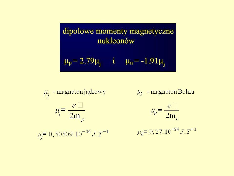 - magneton jądrowy- magneton Bohra