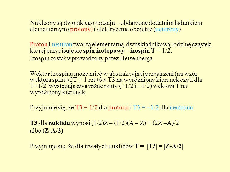 Nukleony są dwojakiego rodzaju – obdarzone dodatnim ładunkiem elementarnym (protony) i elektrycznie obojętne (neutrony). Proton i neutron tworzą eleme