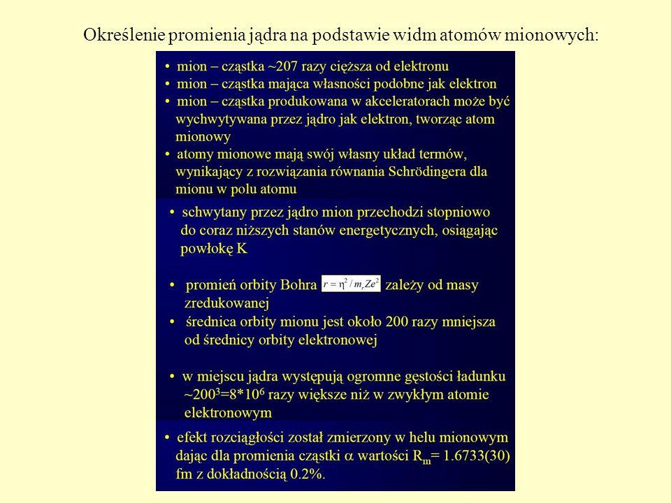 Określenie promienia jądra na podstawie widm atomów mionowych: