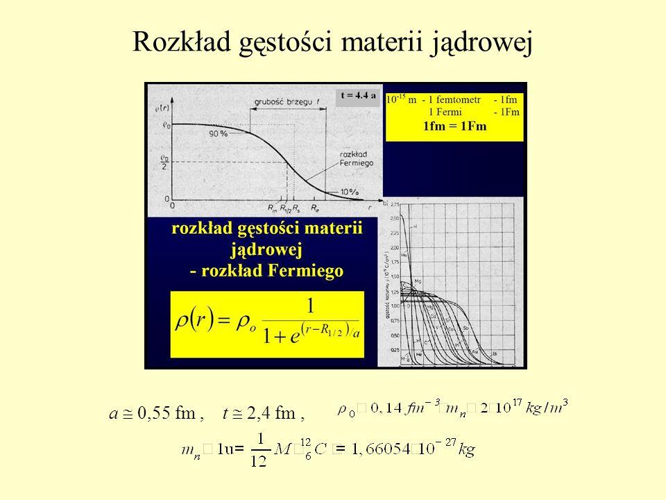 Rozkład gęstości materii jądrowej a  0,55 fm, t  2,4 fm,