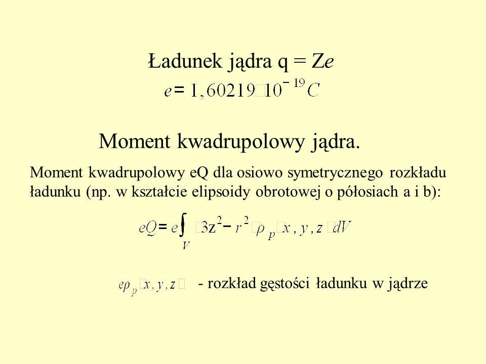Ładunek jądra q = Ze Moment kwadrupolowy eQ dla osiowo symetrycznego rozkładu ładunku (np. w kształcie elipsoidy obrotowej o półosiach a i b): Moment