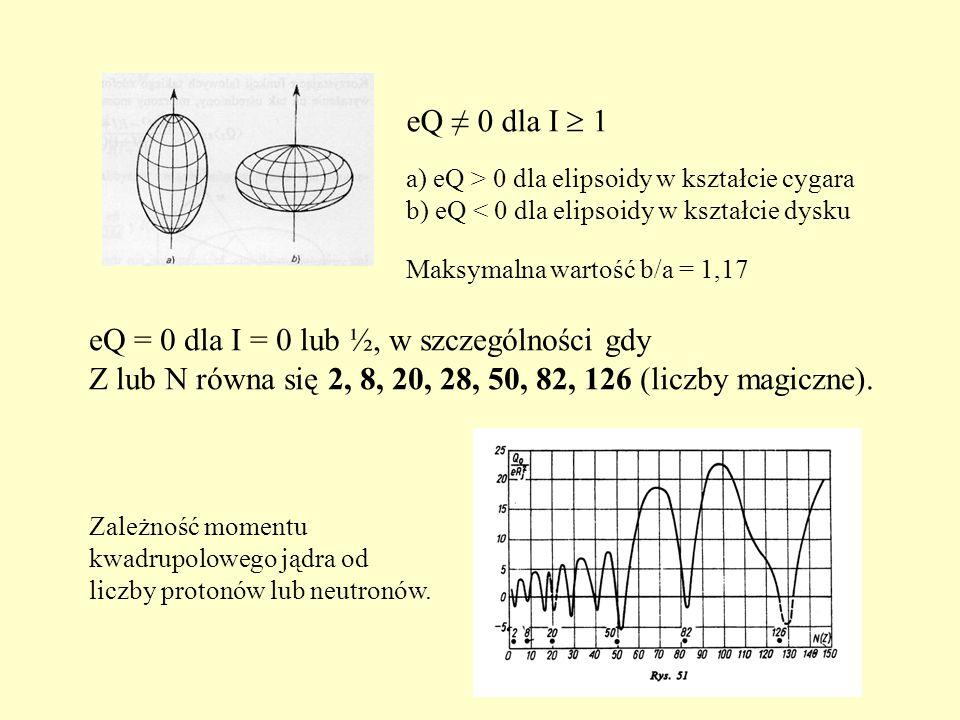 eQ = 0 dla I = 0 lub ½, w szczególności gdy Z lub N równa się 2, 8, 20, 28, 50, 82, 126 (liczby magiczne). eQ ≠ 0 dla I  1 a) eQ > 0 dla elipsoidy w