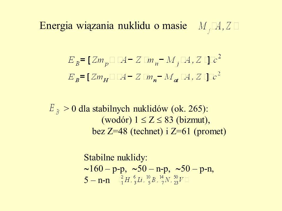 Energia wiązania nuklidu o masie > 0 dla stabilnych nuklidów (ok. 265): (wodór) 1  Z  83 (bizmut), bez Z=48 (technet) i Z=61 (promet) Stabilne nukli