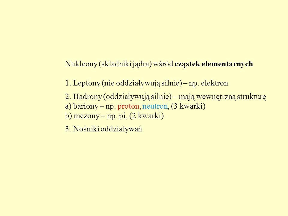Nukleony (składniki jądra) wśród cząstek elementarnych 1. Leptony (nie oddziaływują silnie) – np. elektron 2. Hadrony (oddziaływują silnie) – mają wew