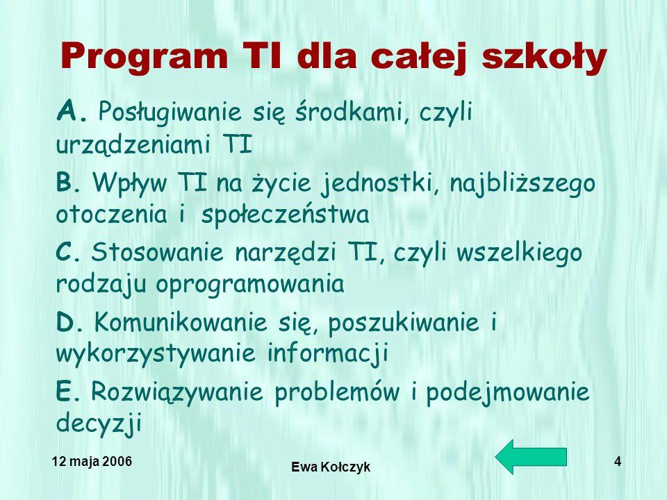 12 maja 2006 Ewa Kołczyk 4 Program TI dla całej szkoły A.