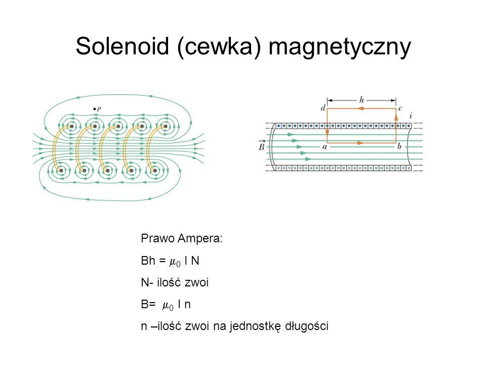 Solenoid (cewka) magnetyczny Prawo Ampera: Bh =  0 I N N- ilość zwoi B=  0 I n n –ilość zwoi na jednostkę długości