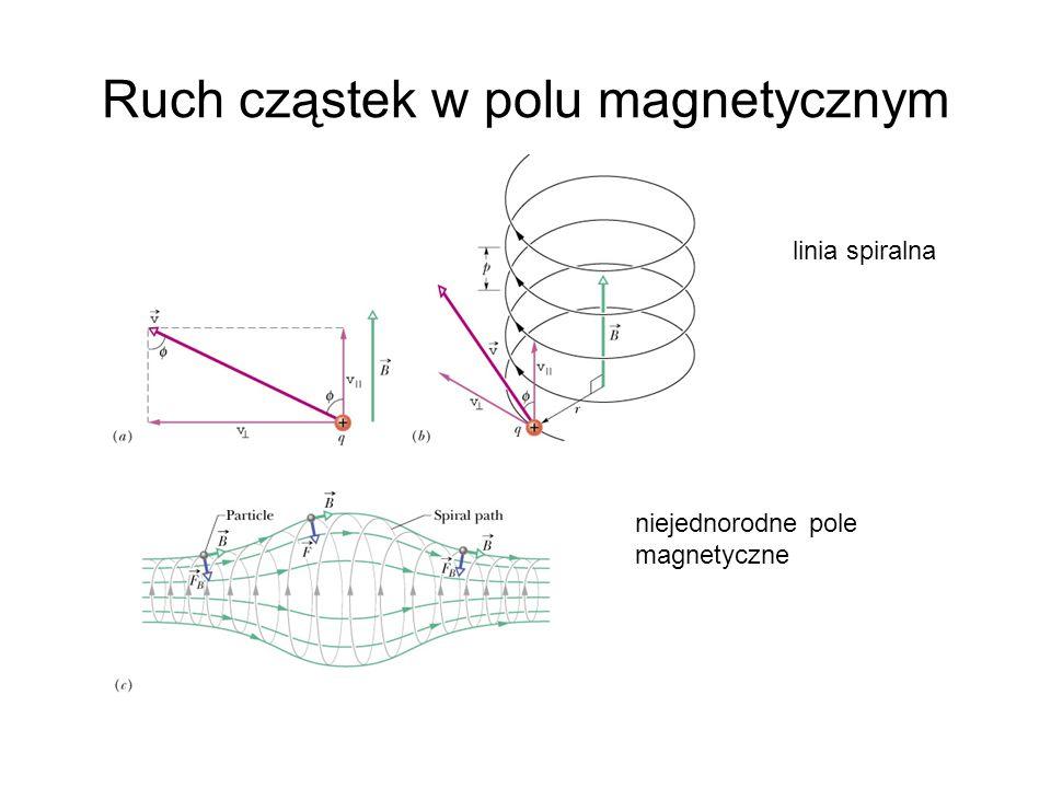 Ruch cząstek w polu magnetycznym linia spiralna niejednorodne pole magnetyczne