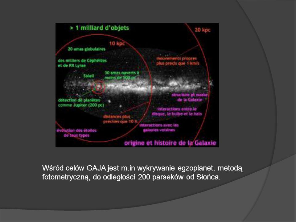 Wśród celów GAJA jest m.in wykrywanie egzoplanet, metodą fotometryczną, do odległości 200 parseków od Słońca.