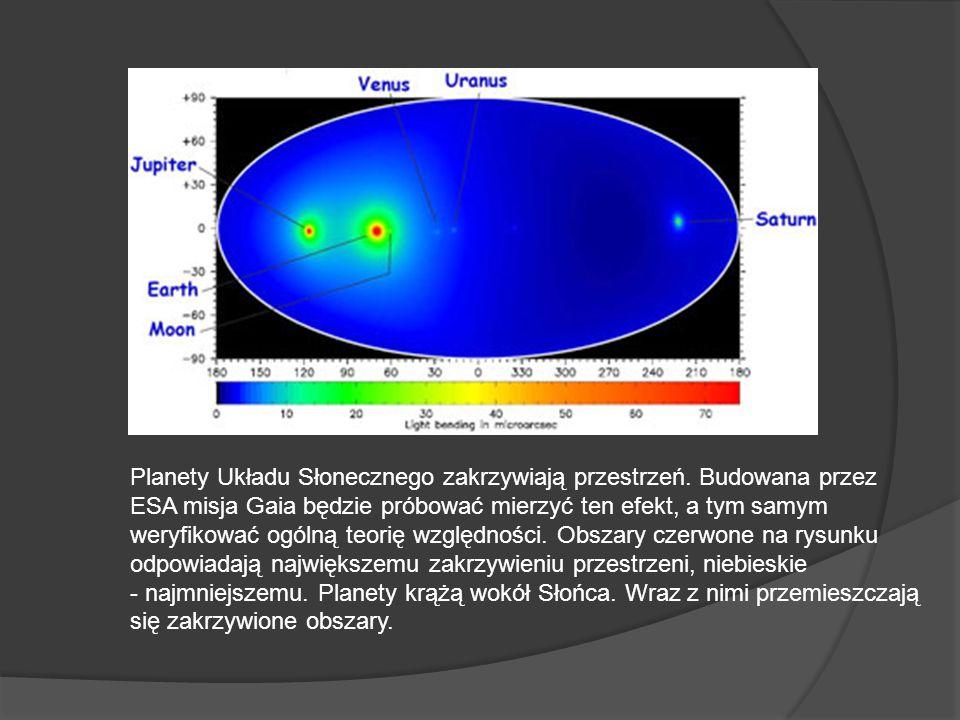 Planety Układu Słonecznego zakrzywiają przestrzeń.